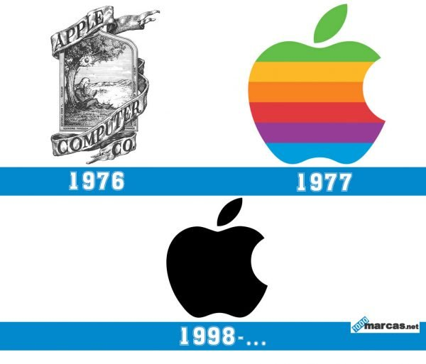 Logo Apple historia