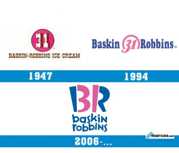 Logo Baskin Robbins historia