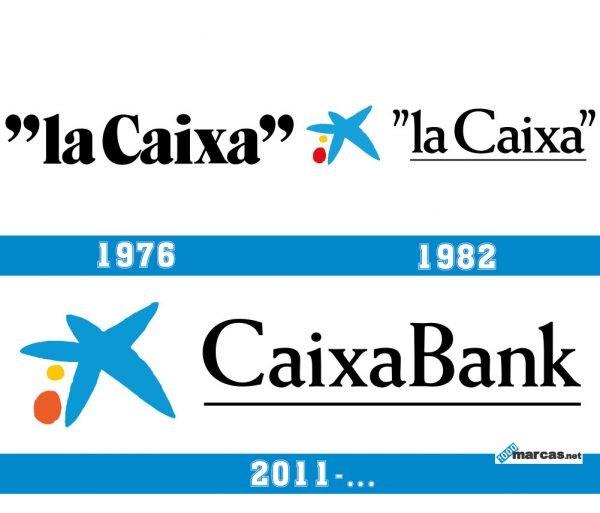 Logo CaixaBank historia