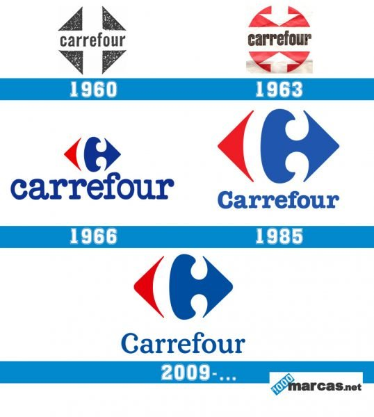 Logo Carrefour historia