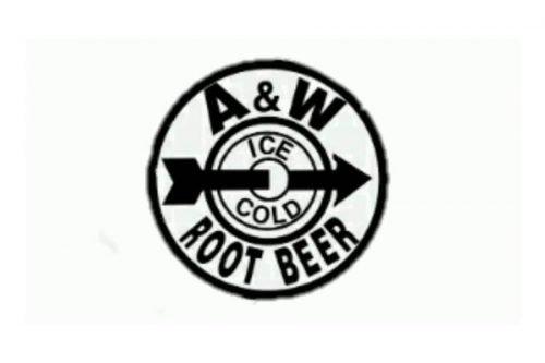 AW Logo 1919