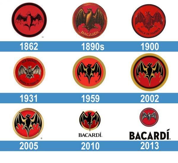 Bacardi logo historia