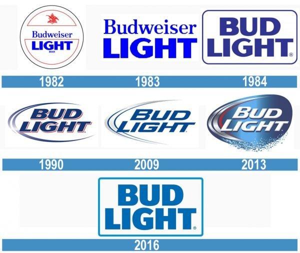 Bud Light historia logo