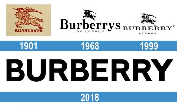 Burberry Logo historia