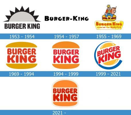 Burger King Logo history
