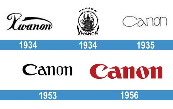 Canon logo historia