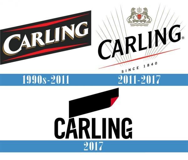 Carling Logo historia