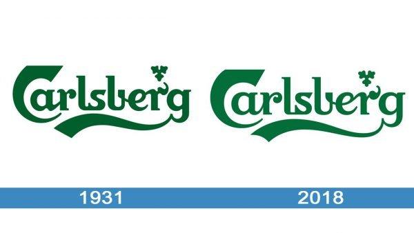Carlsberg logo historia