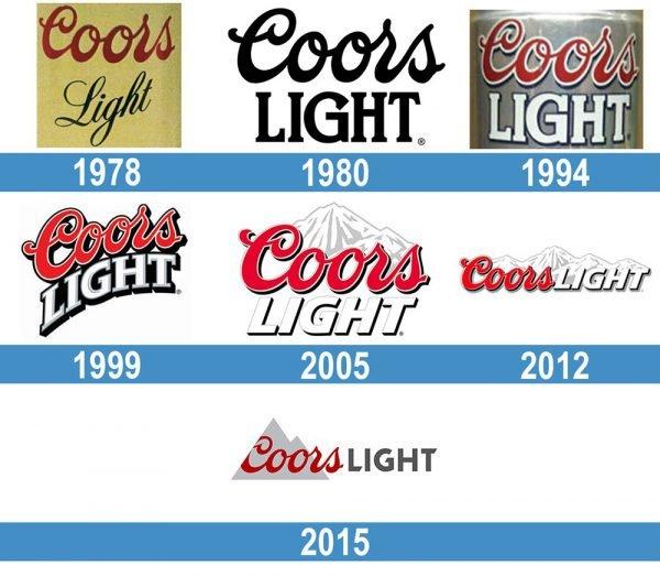 Coors Light Logo historia