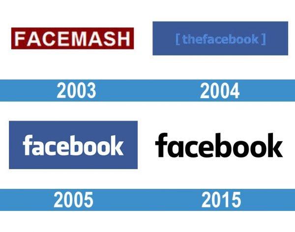 Facebook Logo historia