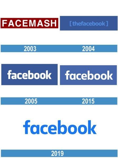 Facebook historia logo