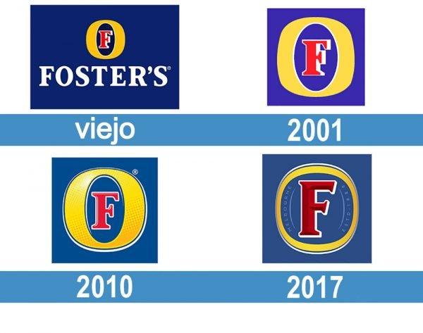 Fosters Logo historia