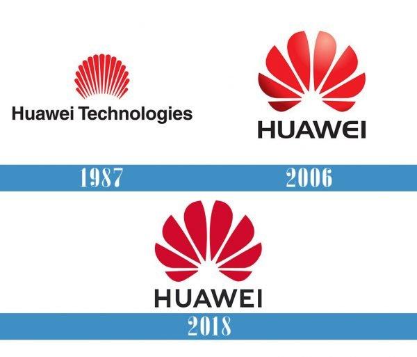 Huawei Logo historia