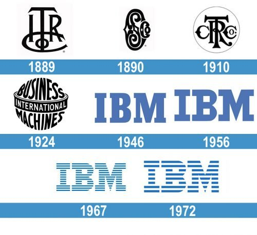 IBM Logo historia