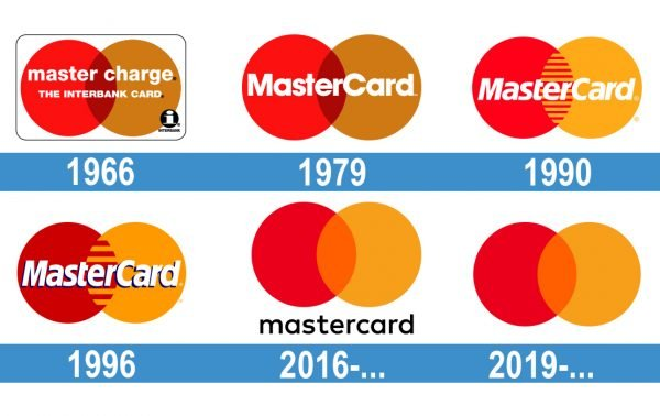 MasterCard logo historia
