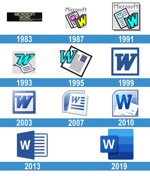 Microsoft Word Logo historia