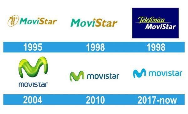 Movistar Logo historia