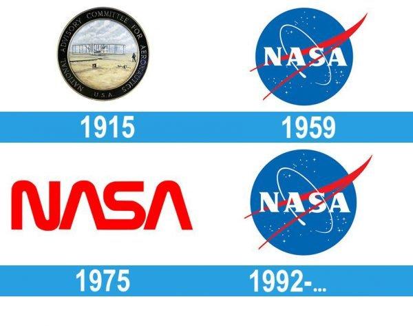 NASA Logo historia