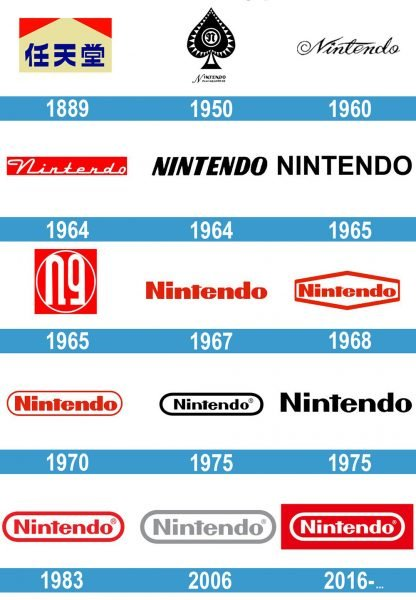 Nintendo Logo historia