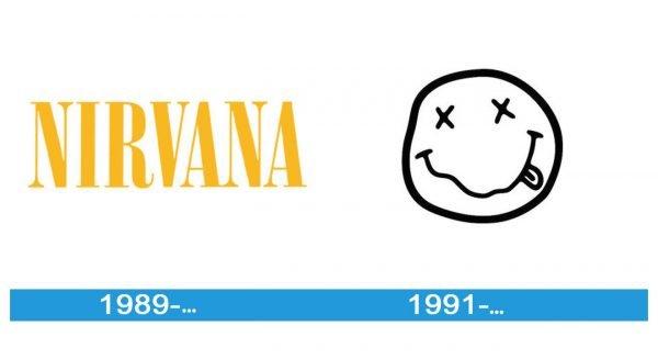 Nirvana Logo historia