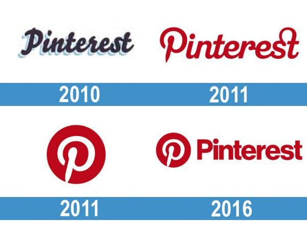 Pinterest Logo historia