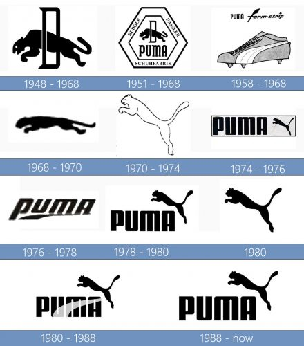 Puma Logo histоria