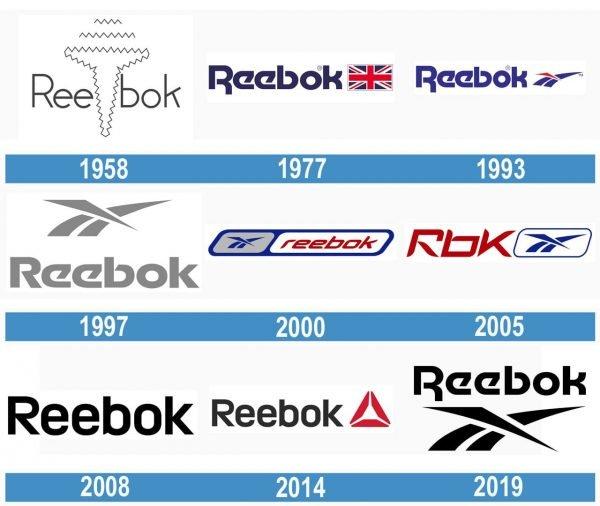 Reebok historia logo