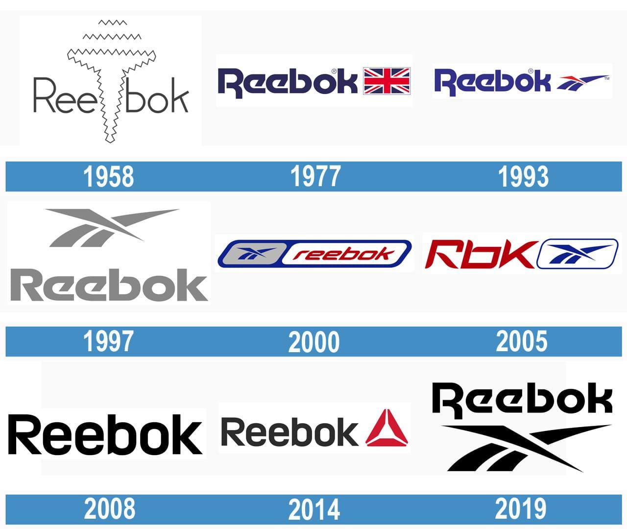 Levántate tribu Mirilla  Logo de Reebok: la historia y el significado del logotipo, la marca y el  símbolo.   png, vector