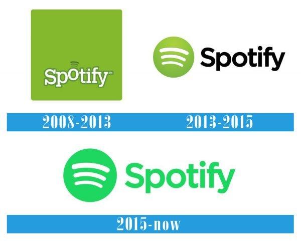 Spotify Logo historia