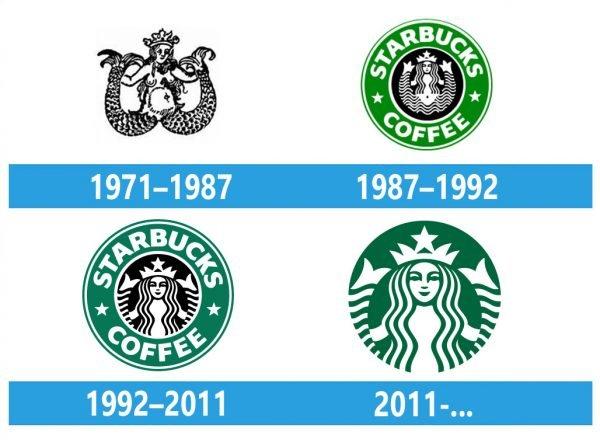 Starbucks Logo historia