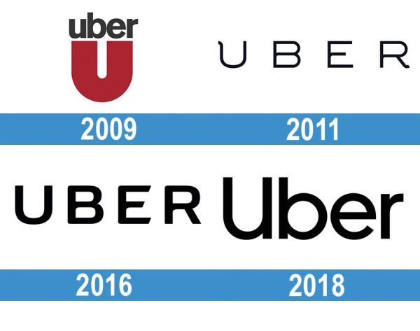 Uber Logo historia