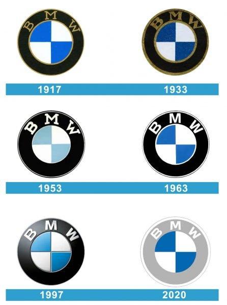 BMW logo historia