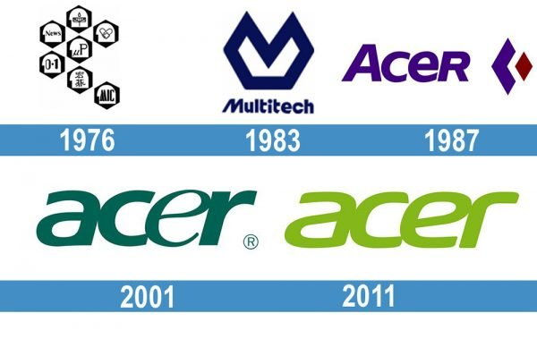 Acer logo historia