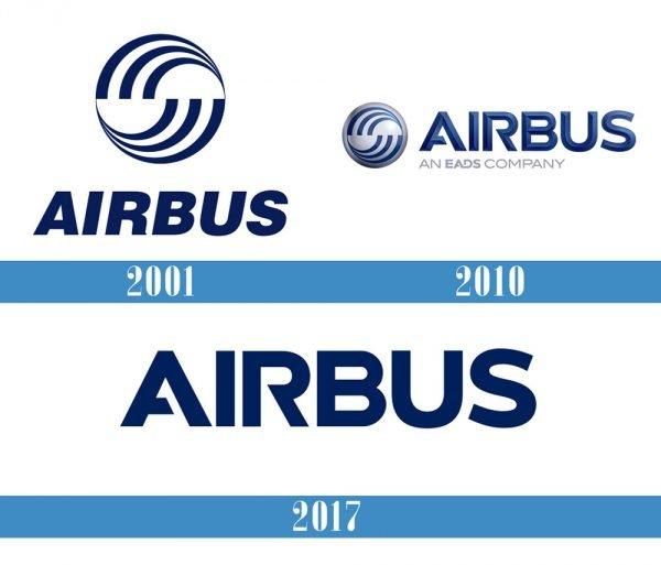 Airbus Logo historia