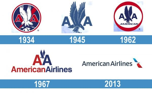 American Airlines Logo historia