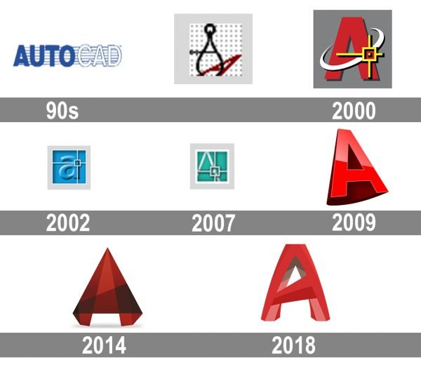 AutoCAD logo historia