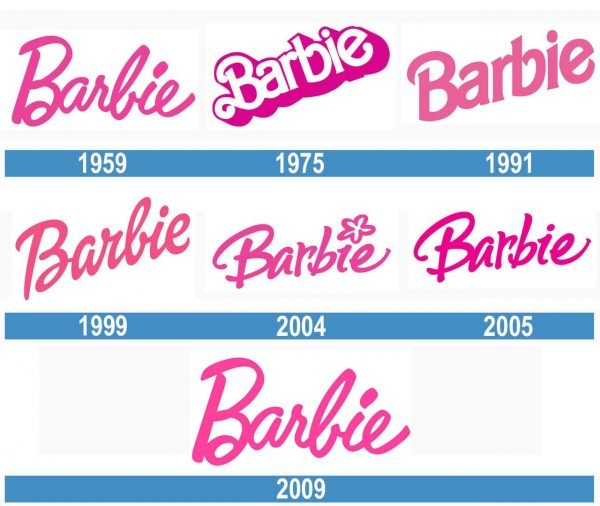 Barbie historia logo