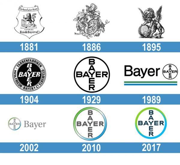 Bayer Logo historia