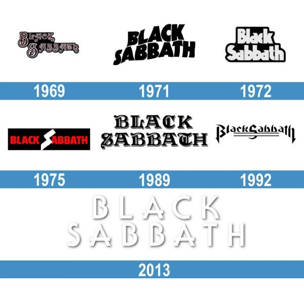 Black Sabbath Logo historia