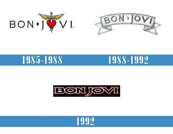 Bon Jovi Logo historia