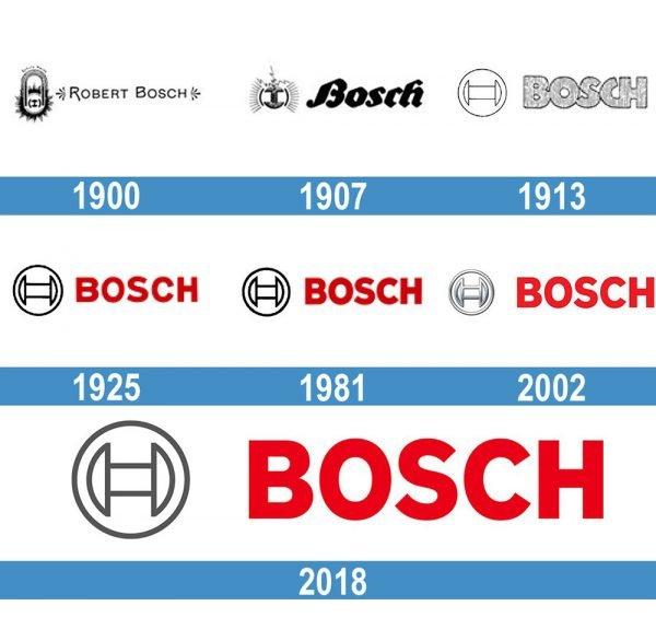 Bosch Logo historia