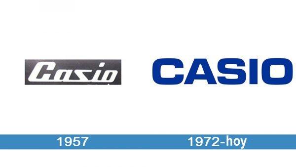 Casio logo historia