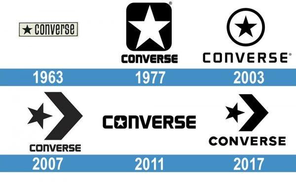 Converse Logo historia