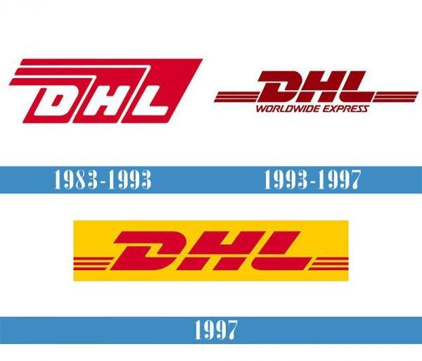 DHL Logo historia