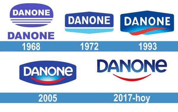 Danone Logo historia