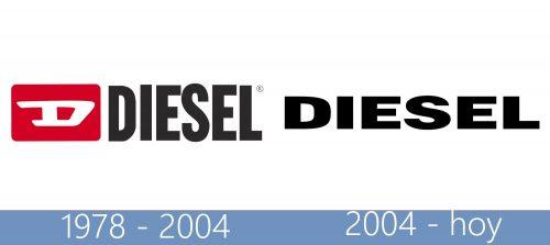 Diesel Logo history