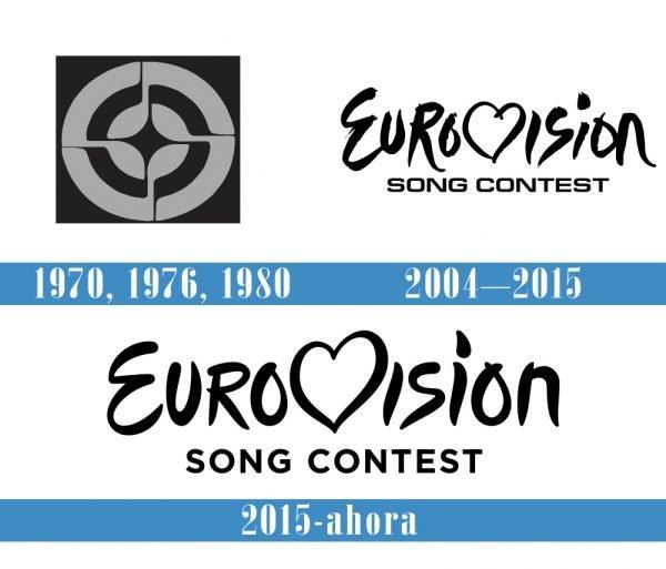 Eurovisión logo historia