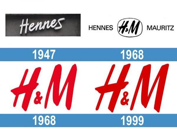 HM Logo historia