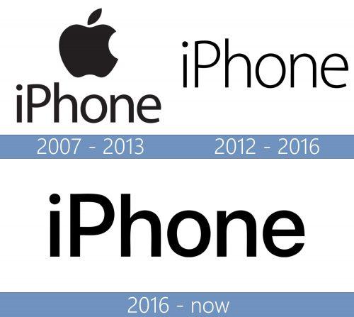 iPhone Logo historia