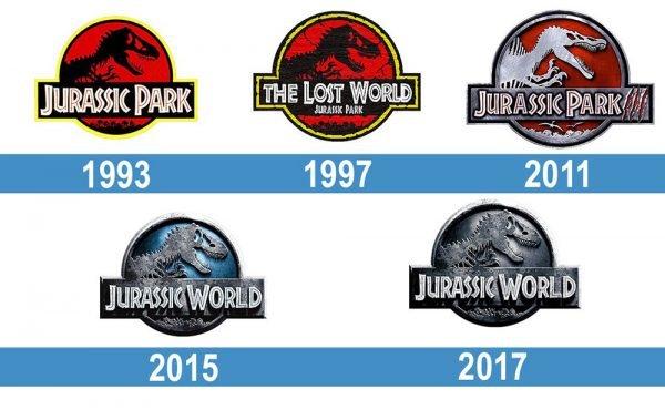Jurassic Park Logo historia